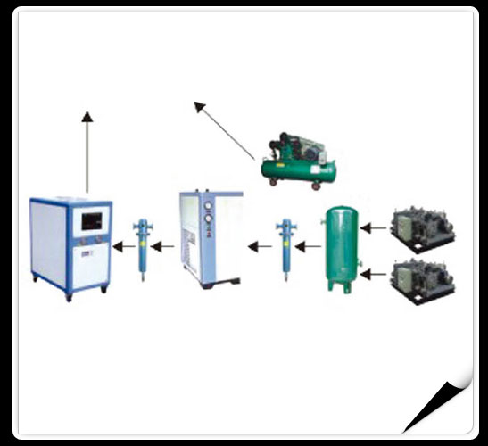 Blow Molding Machine  > WT Series Full Automatic Blow Molding machine